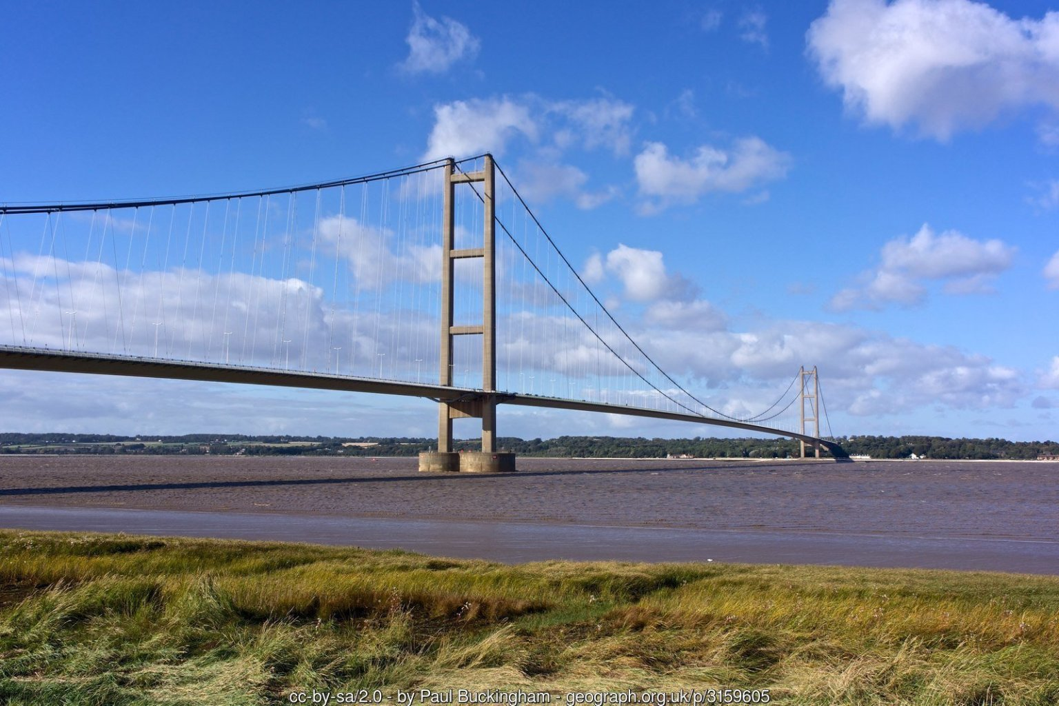 Walk the England Coast Path - Mablethorpe to Humber Bridge