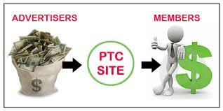 Easy earning PTC