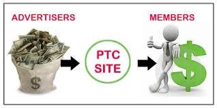 Easy earning PTC