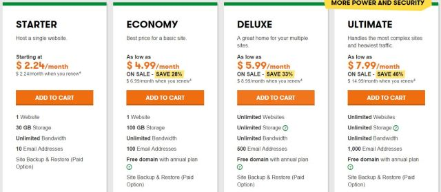 GoDaddy hosting plans- cost to start blog