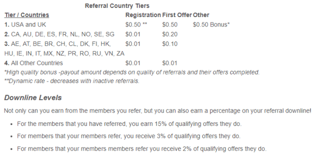 Points2Shop referral tires