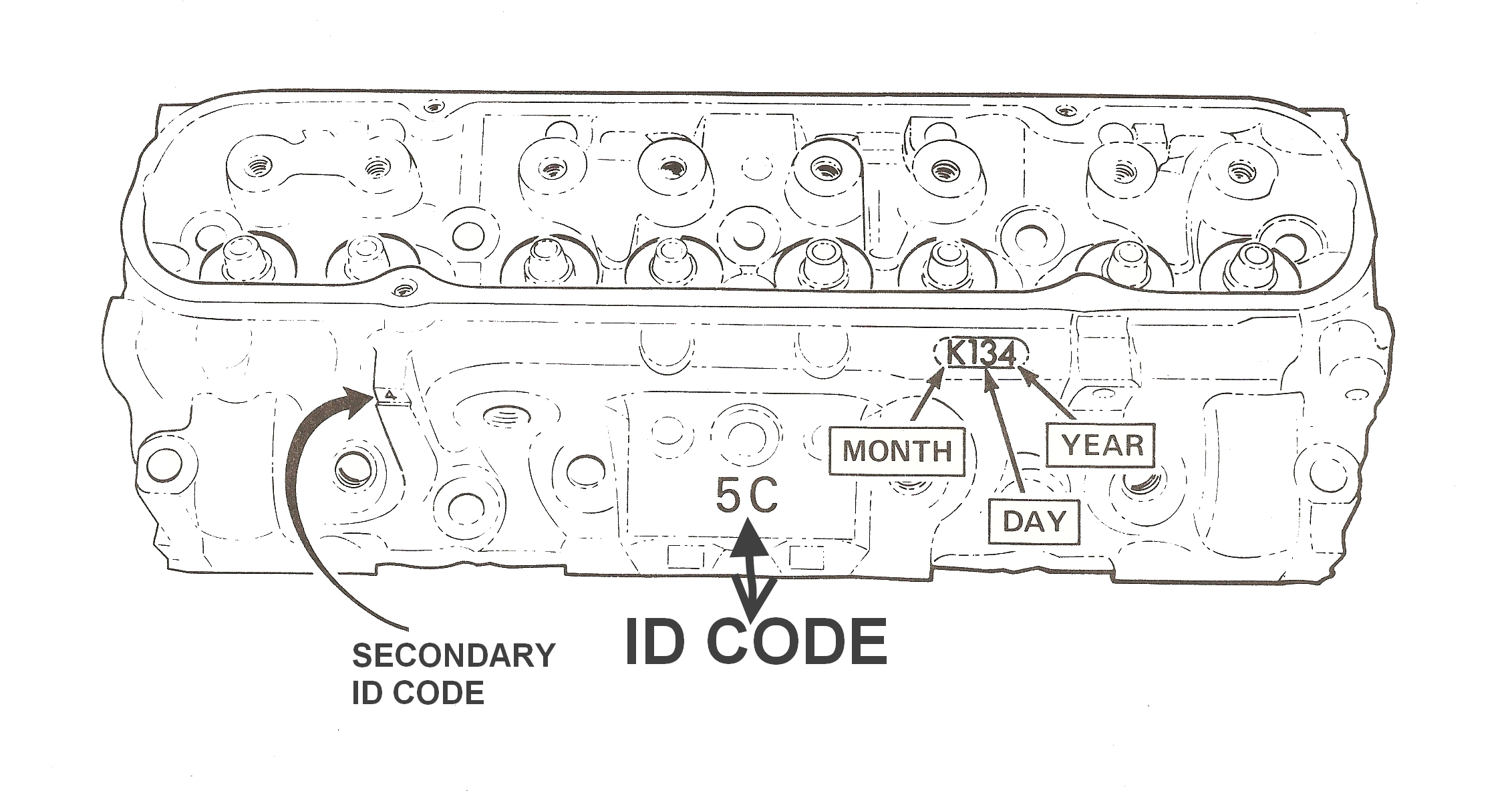 Chevy Cylinder Head Identification Numbers