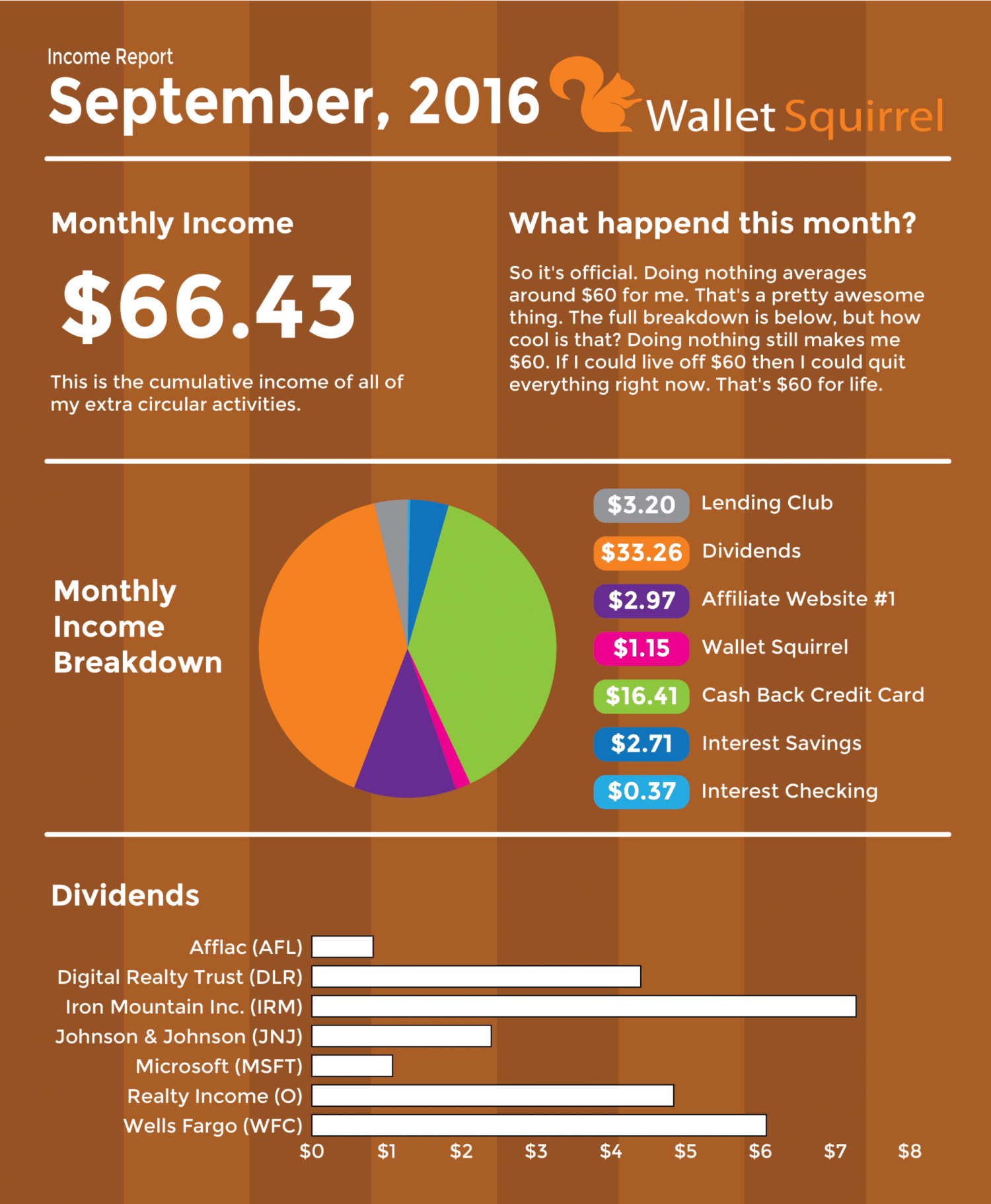 september-2016-dividend-monthly-income-report-infographic