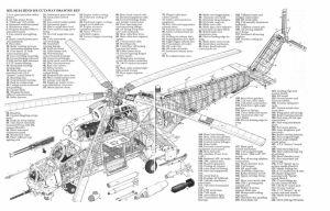 Helicopters mi24 Aviation Helicopter schematics schematic