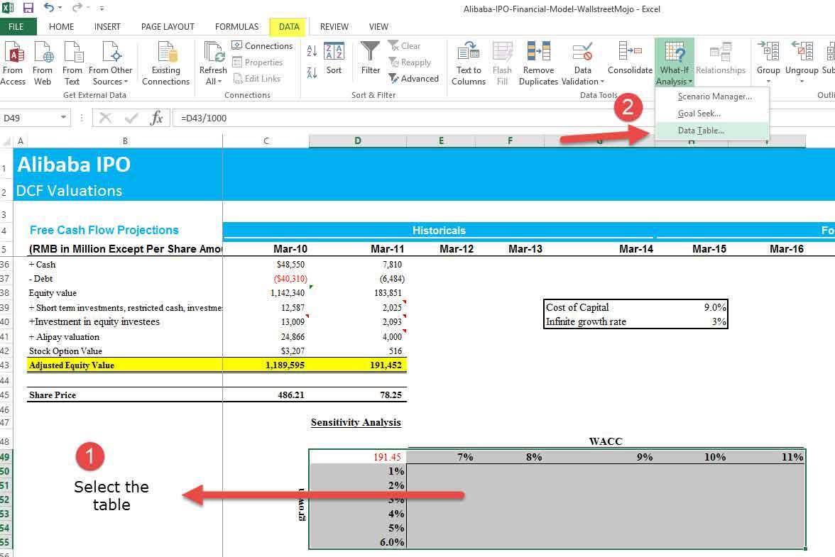Sensitivityysis In Excel