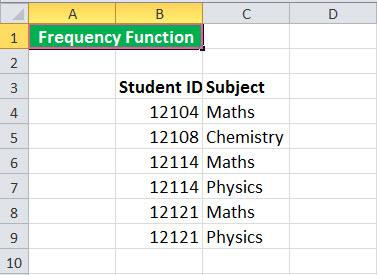 Пример функции 2