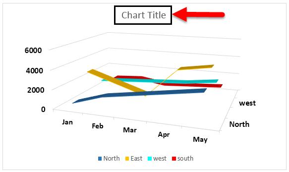 изменить заголовок диаграммы