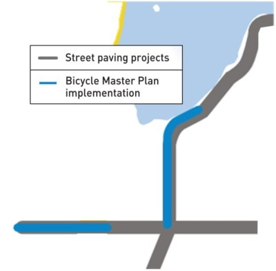 Move Levy Cycle Track