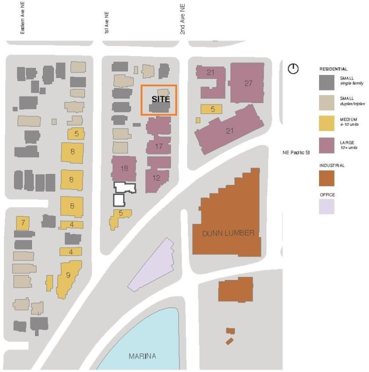 Townhome Site