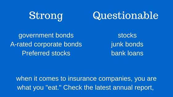insurance company at risk