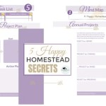 homesteading for beginners homestead secrets
