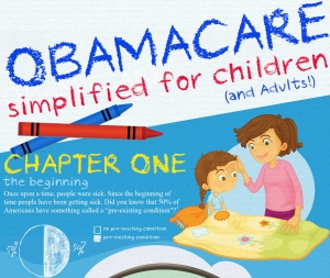 Obamacare Simplified for Children (and Adults)