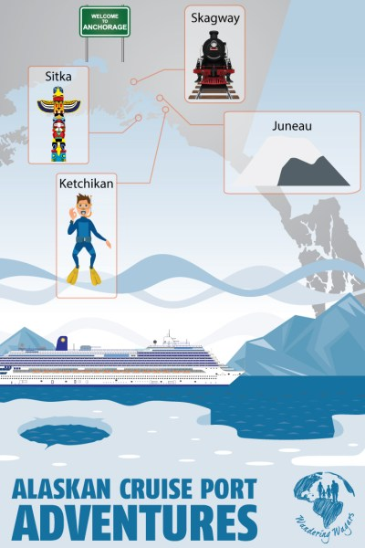 Infographic showing Alaska cruise excursions overlaid on a map of Alaska
