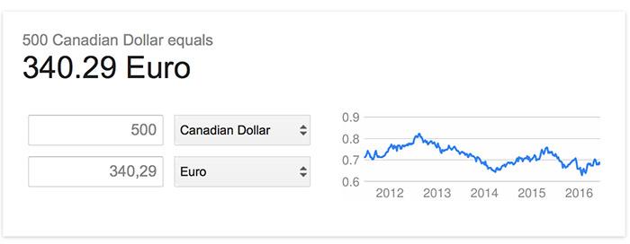 dollaro-canadese-euro