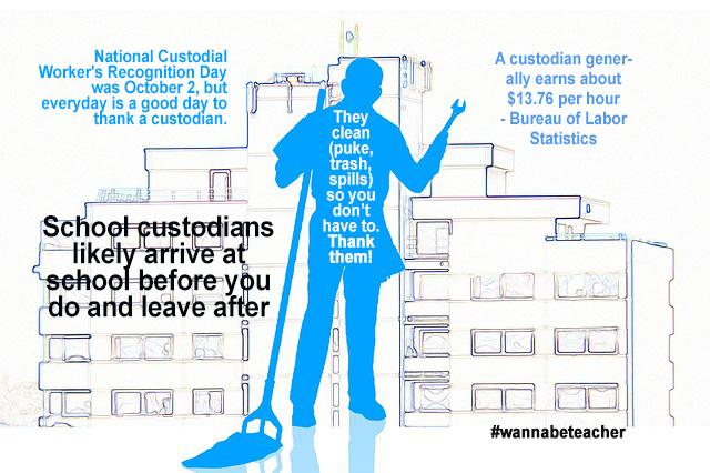 Custodian facts