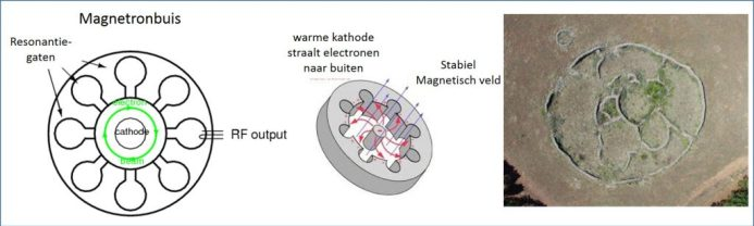 140306 - 09 - magnetronprincipe