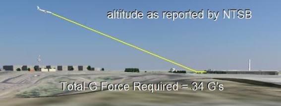 Eén van de vele krankzinnigheden uit het officiële rapport. Het vliegtuig dat het Pentagon zou hebben getroffen, diende vanzelfsprekend een 'officiële' route af te leggen.. Afgezien van het feit, dat geen enkele piloot het lukt om deze route te vliegen in de simulator, zou het vliegtuig ook gedaald zijn met een versnelling die 34 x de zwaartekracht opleverde.. (34G!)