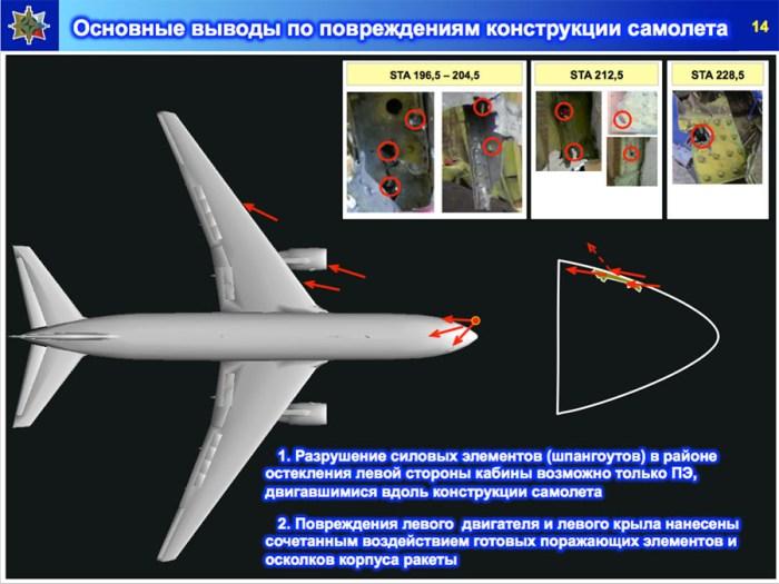 Russische onderzoeksbevindingen inzake de ramp met de MH17, zoaLs die van Almaz-Antey, worden categorisch geweigerd door het JIT.. Waarom..?
