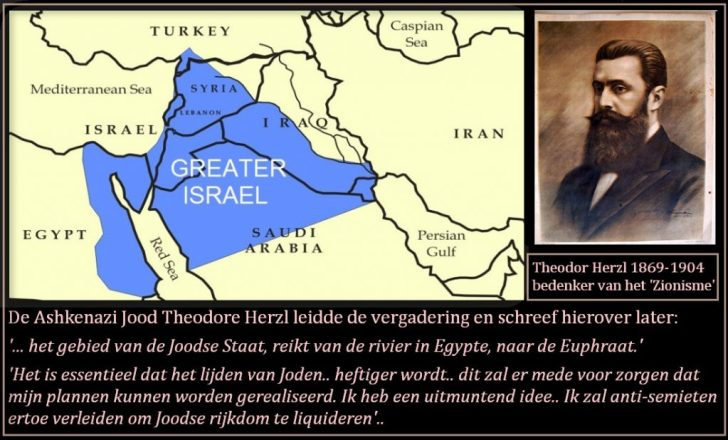 Theodore Herzl quotes