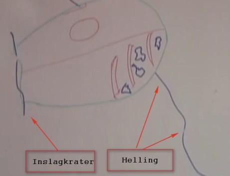 De UFO zoals door Jonathan Weygandt getekend. Met de wezens onderin het voertuig.