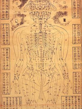 Hoe een 5000 jaar oude geneeskunst, de geneeskunde ondersteunt..!