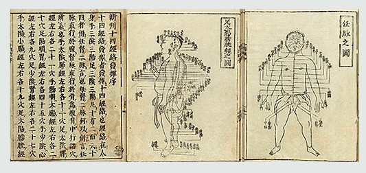 acupuncture-and-history