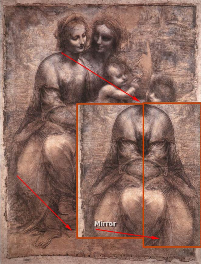 holy family Da Vinci uitsnede spiegel heel
