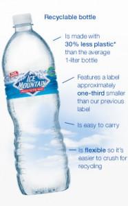 Het bewuste flesje 'bronwater', ook nog eens heftig 'Eco'..