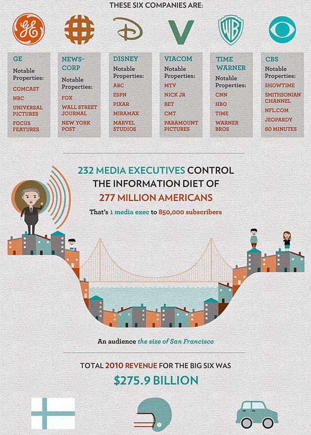 media-con2