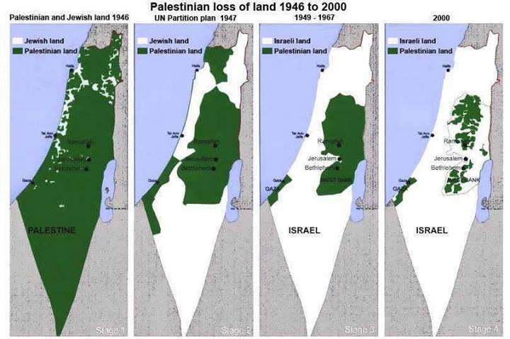 palestina israel grondgebied
