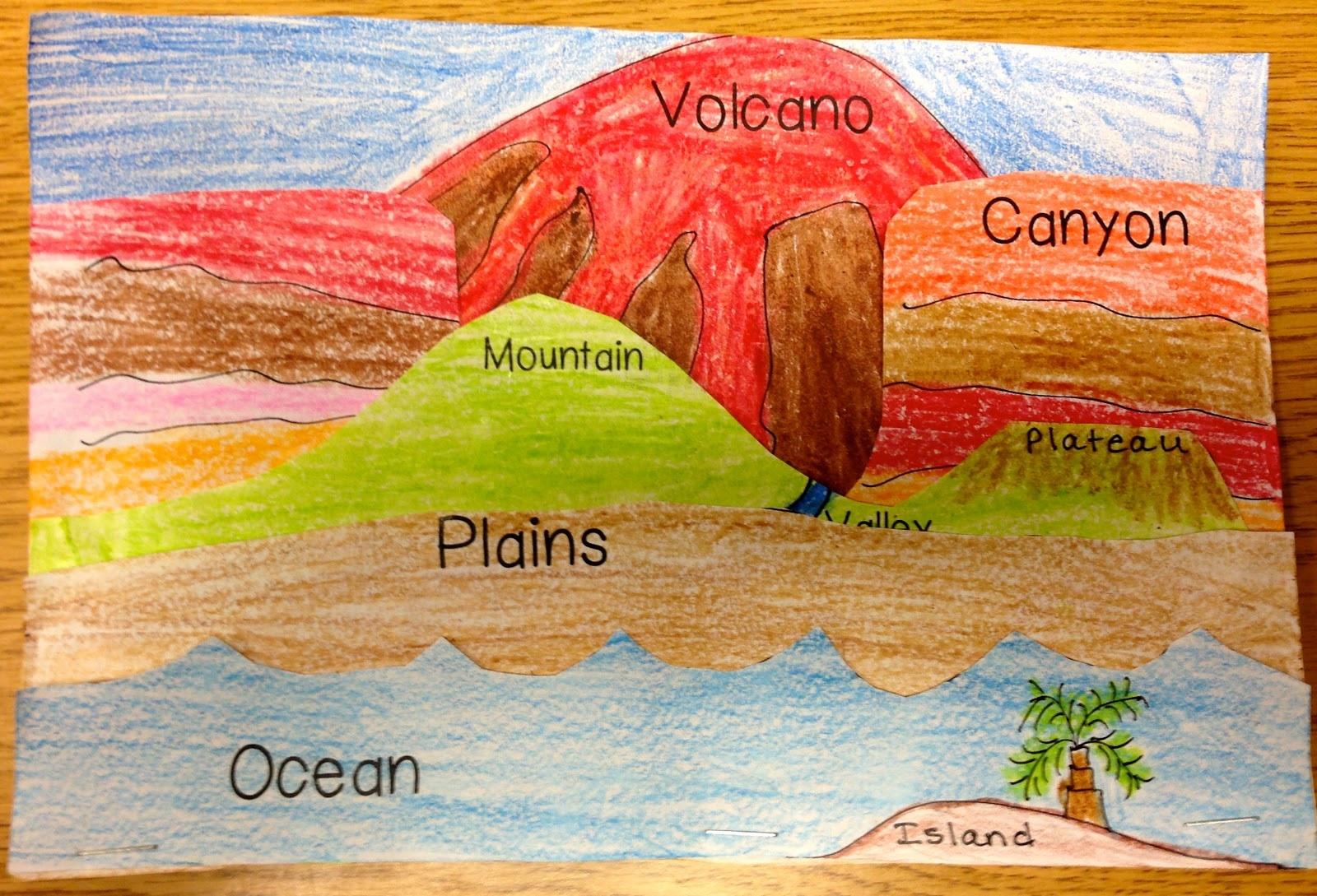 Landforms Story