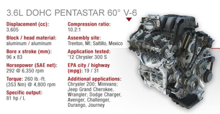 Chrysler 3.6L DOHC Pentastar V-6 | WardsAuto