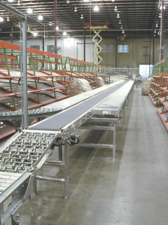 Carton Flow Pick to Conveyor