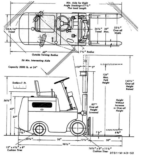 clark forklift schematic?resize=495%2C543&ssl=1 skytrak wiring diagrams hoist wiring diagram, jlg wiring diagram skytrak 6036 wiring diagram at bayanpartner.co