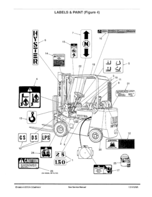 Hyster forklift parts manuals | Download the PDF parts