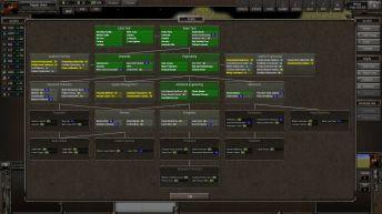 Shadow-Empire-tech-tree-1019