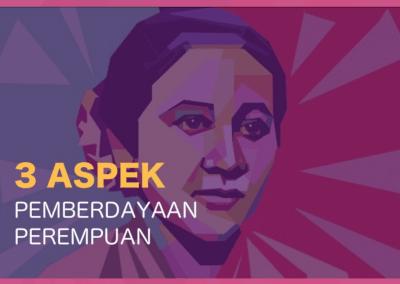 Pemberdayaan Perempuan Di Indonesia