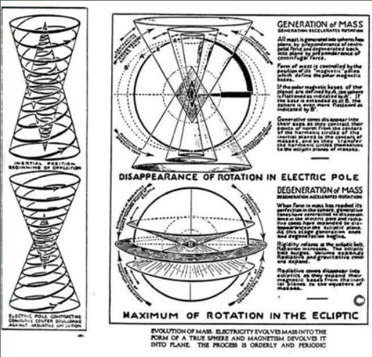 Tesla Light Bulb Field