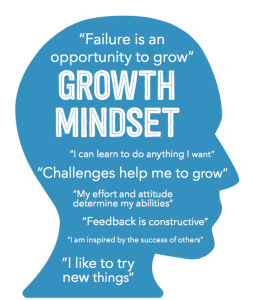 What is talent – A growth mindset approach (1/2)