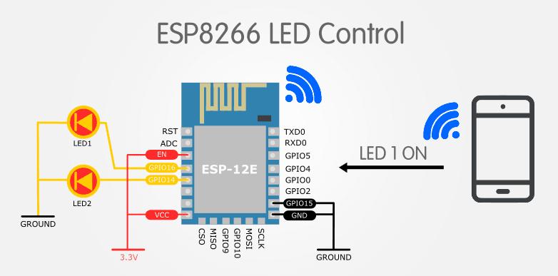 esp8266ledcontrol