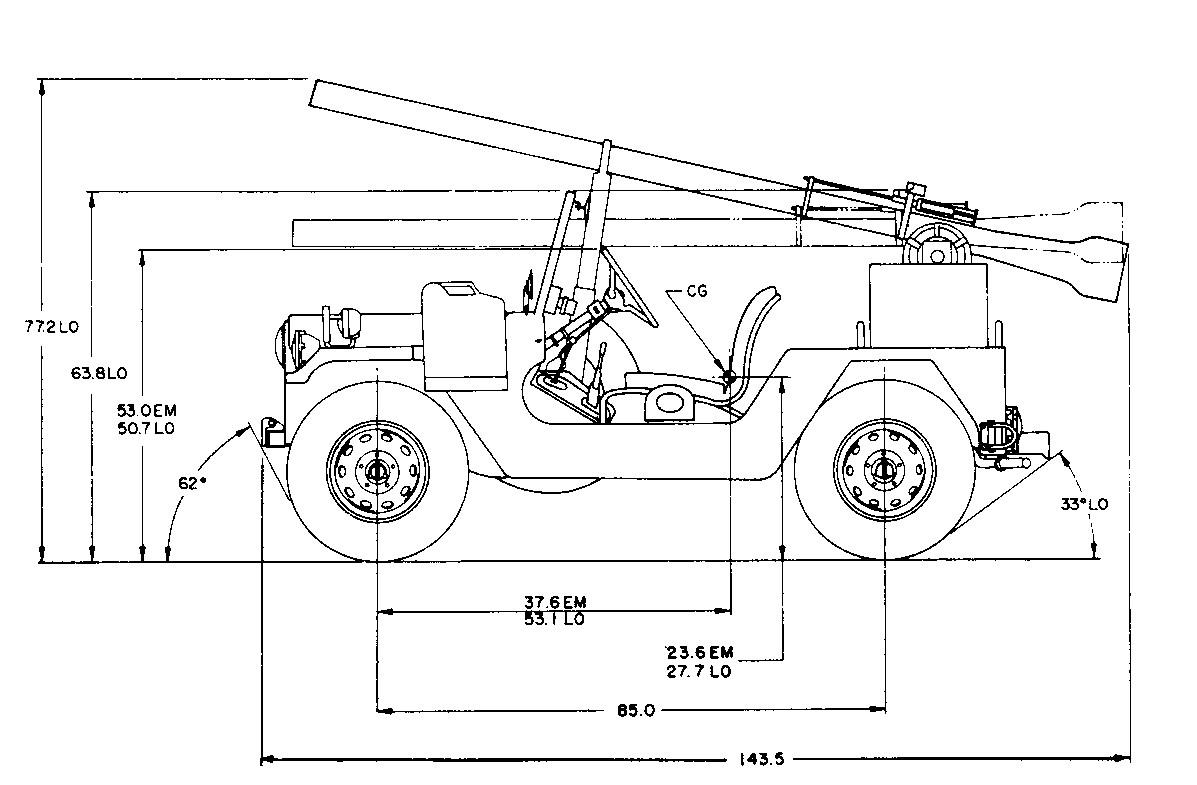 Warwheels M825 Mutt 1 4 Ton 4x4 Utlity Truck With