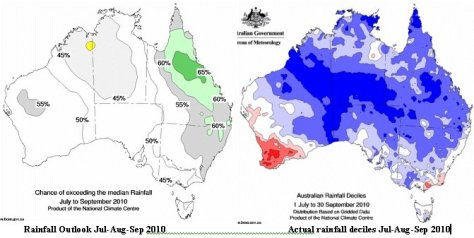 2010 Sep quarter Australian  BoM  rain outlook failure