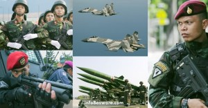 5 Most Powerful Military in Southeast Asia