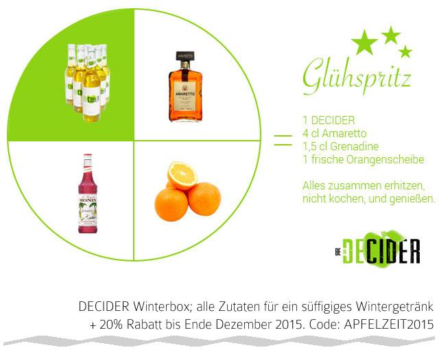 Giveaway DECIDER Glühspritz | waseigenes.com