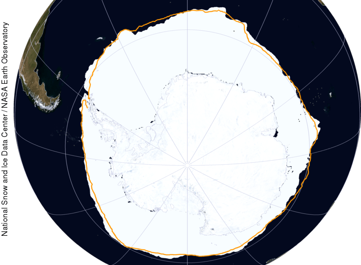 Antarctic sea ice extent Sunday compared to 1979-2000 normal (NSIDC)