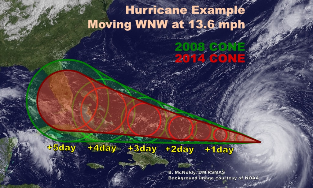 Comparison of this year's forecast cone (red) to the cone used six years ago (green) for a hypothetical storm and track forecast.