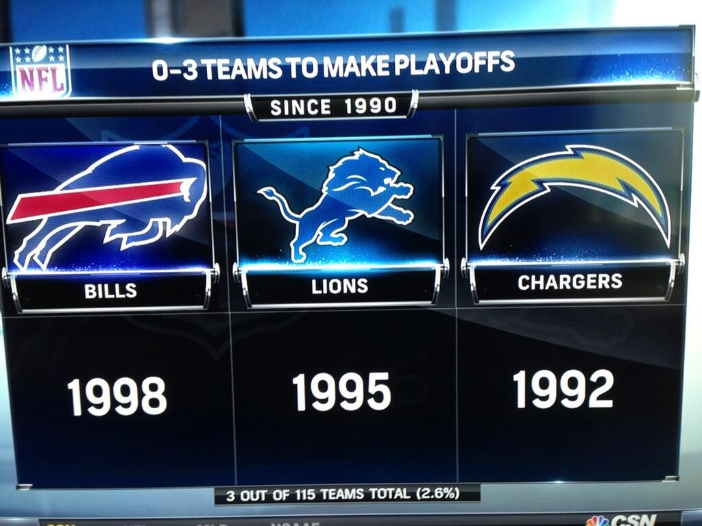 (Via Comcast SportsNet)