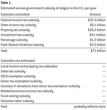 subsidies_table