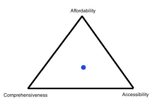 aca triangle