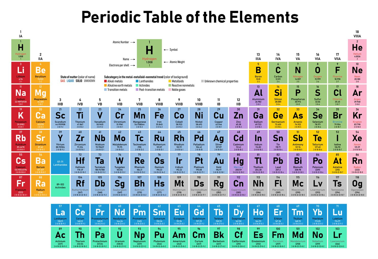 Russian Scientist Created A Chemistry Tool With Room For